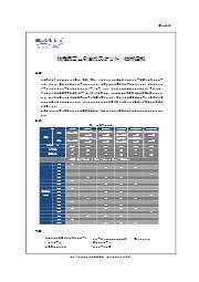 【技術資料進呈】紡織品ゴム引きガスケット 表紙画像