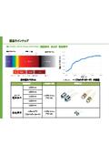 【資料】SWIR 短波赤外および発光素子 表紙画像