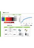 【資料】SWIR 短波赤外および発光素子