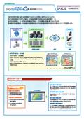 雨量情報システム『SkyScraperRM』