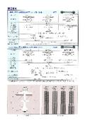 構造用両ねじアンカーボルトセット『ABR/ABM』