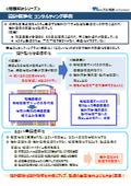 〈問題解決シリーズ〉設計標準化 コンサルティング事例