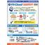 積付自動計算Webサービス『VM-Cloud』(無償期間10日あり) 表紙画像