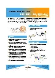 化合物の安全性評価のためのリードアクロス解析『ToxGPS Read-Across』 表紙画像