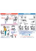 【アルソナα資料】災害時の使用方法/水洗トイレに戻す方法