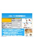 食品素材『小麦/ライ麦発酵種粉末』 表紙画像