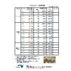 NEWロックナット標準価格表 表紙画像