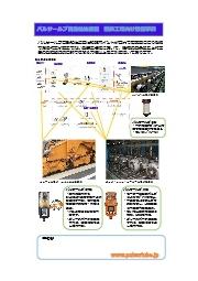 製鉄工場設置事例 パルサールブ自動給油装置 表紙画像