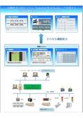 【IoT】対応遠隔監視・稼働モニター(設備稼働監視管理システム)