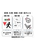 評価カタログ(認知判断操作)
