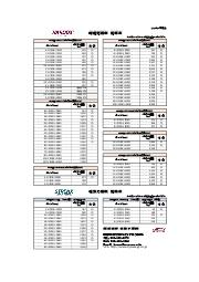 SSAB鋼材販売(HARDOX, STRENX,DUROXITE,TOOLOX)規格表 表紙画像