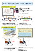 木質バイオマス等の発塵対策【1】 表紙画像