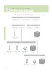 【資料】デジタル温度調節器monooneシリーズ選び方(電圧と容量編) 表紙画像