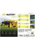 ラジコン式草刈機『spider 2SGS 製品資料』