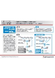【活用事例資料】Excel業務効率化ツール『xoBlos(ゾブロス)』 表紙画像