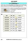 905/915nm シングルモード半導体レーザ  表紙画像