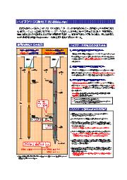 【作業性アップでコストダウン】パイプアース接地工法 表紙画像