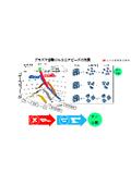 【分散効果イメージ資料】プラズマ溶融ジルコニアビーズ 表紙画像