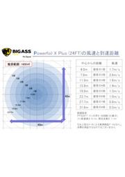 超大型シーリングファン「ビッグアスファン」(HVLSファン)【機種別の風速と到達範囲】 表紙画像