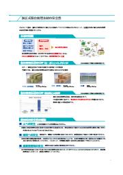 加圧式保存処理木材の安全性 表紙画像