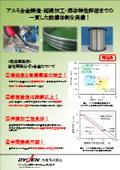 【技術開発】アルミ合金線材