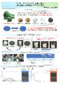 解繊・乾燥解繊機アトムズ【解繊結果解析資料】