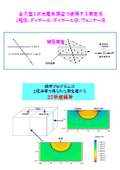 省力型3次元電気探査 技術資料