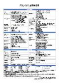 【主要諸元表】PCWL-0400(無線LANアクセスポイント付きエッジコンピュータ)