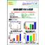 シクロオレフィン複合材料「エポクラスターT CAK」 表紙画像