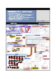 擁壁展開図システム「APS-W Win」 表紙画像