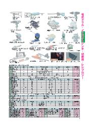 【レンタル&リース】電動工具・金属加工・測定器 カタログ 表紙画像