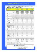 常温硬化型ポリウレタンゴム『ADAPT カラーウレタンゴム』 表紙画像