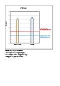 スマートX 抗菌データ 表紙画像