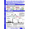 ?EGA-MS分析、熱脱着・熱分解GC-MS分析によるPTP梱包シート分析210423.jpg