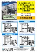 『活性炭吸着装置 リーチフィルター 代表的し尿処理フロー例』