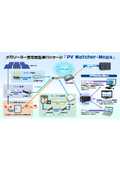 メガソーラー監視パッケージ 「PVWatcher-Mega」構成図