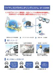 ワイヤレスひずみモニタリングシステム『ST-COMM』 表紙画像