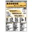 【書籍】食品容器包装の新しいニーズ、規制とその対応( No.2063)