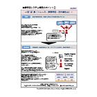 食品業界向け!生産管理システム構築ハンドブック 表紙画像