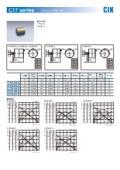 直流ブラシレスモーター C17 series