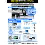 InduMonitor(稼働監視システム)カタログ2021-0402.jpg