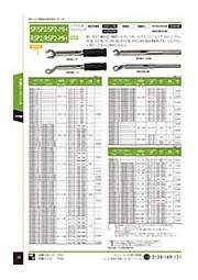 単能形トルクレンチ SP2/RSP2/SP2-N/SP2-Hシリーズ 表紙画像