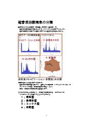 超音波伝搬現象の分類 表紙画像