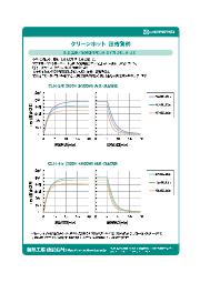 【クリーンホット技術資料】2-3.昇温・降温特性(CLH-3.6及びCLH-4.5) 表紙画像