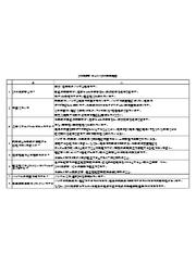 【レジュメ】PPI 2040消音管 Q and A 表紙画像