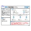 Tcc-P003 製品再検査システム.jpg