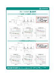 【クリーンホット技術資料】1.配管長さによる温度変化 表紙画像