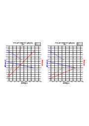 電動アクチュエータ 特性グラフ 表紙画像