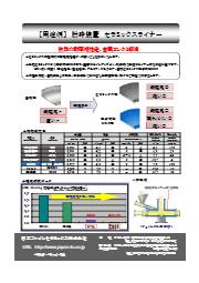 【用途例】粉砕装置 セラミックスライナー 表紙画像