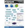 半導体レーザ・光デバイス用3次元シミュレーター PICS3D 表紙画像